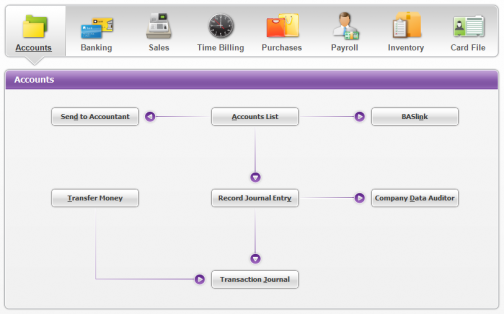 MYOB AccountRight Plus Training Course and Expert Support - includes workbooks, videos, assessments tests and Advanced Certificate